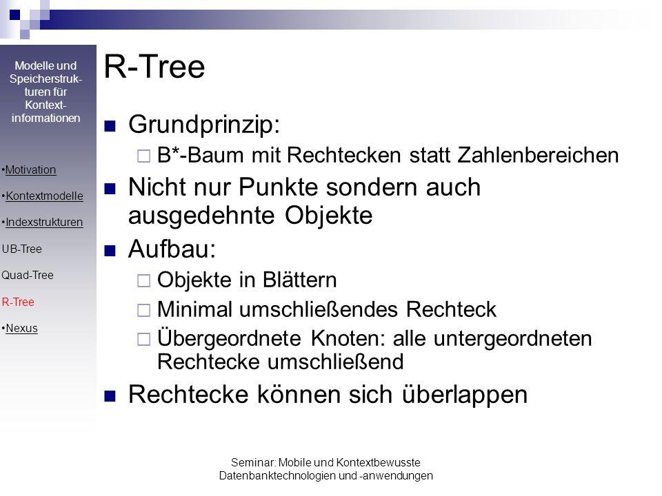 R-Tree Grundprinzip: Nicht nur Punkte sondern auch ausgedehnte Objekte