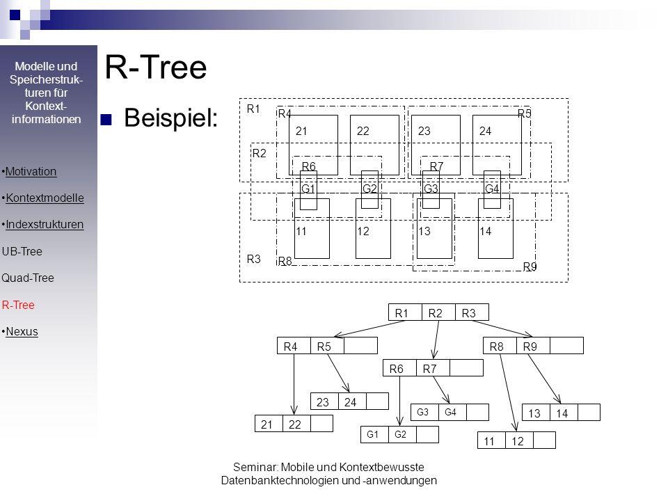 R-Tree Beispiel: R1 R2 R3 R4 R5 23 24 21 G1 13 14 11 G2 G3 G4 12 22 R6
