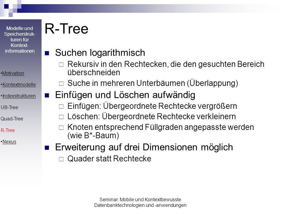 R-Tree Suchen logarithmisch Einfügen und Löschen aufwändig