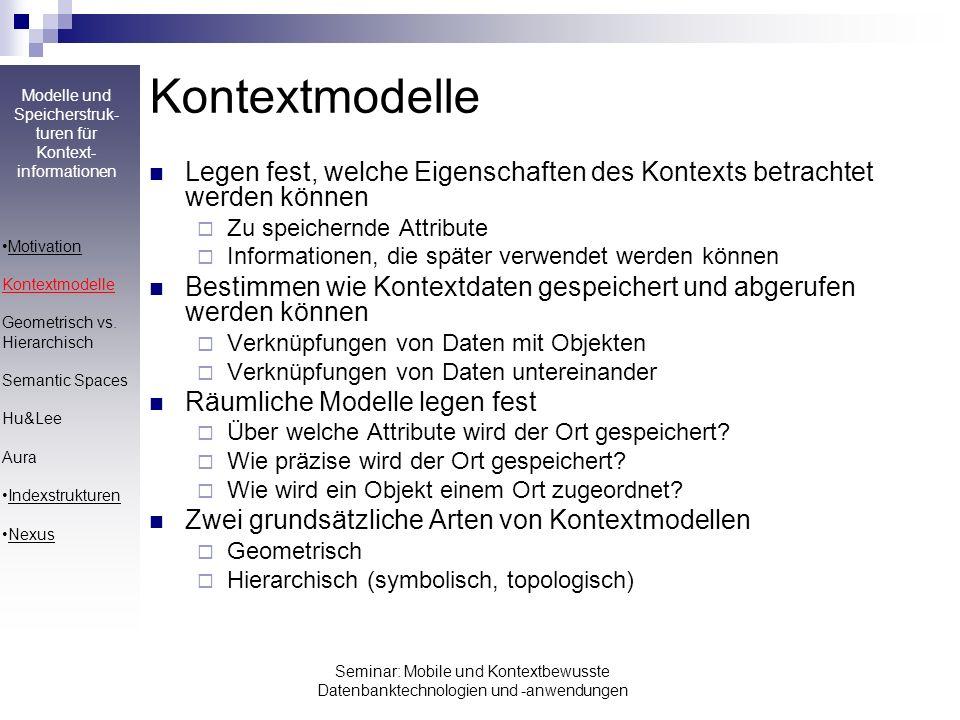 Kontextmodelle Legen fest, welche Eigenschaften des Kontexts betrachtet werden können. Zu speichernde Attribute.