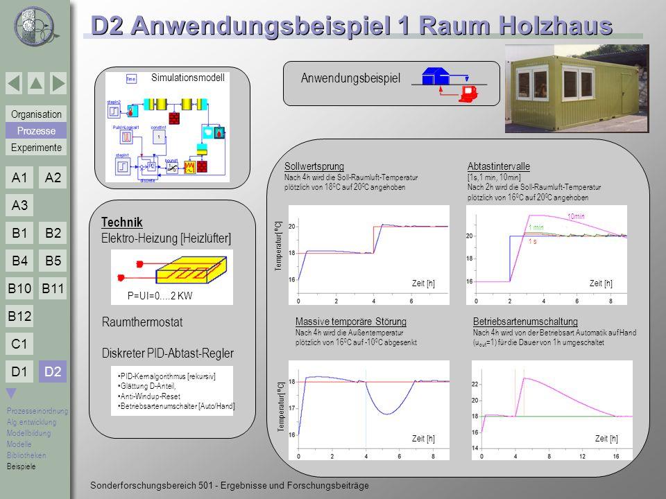 D2 Anwendungsbeispiel 1 Raum Holzhaus