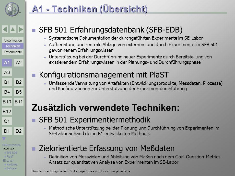 A1 - Techniken (Übersicht)