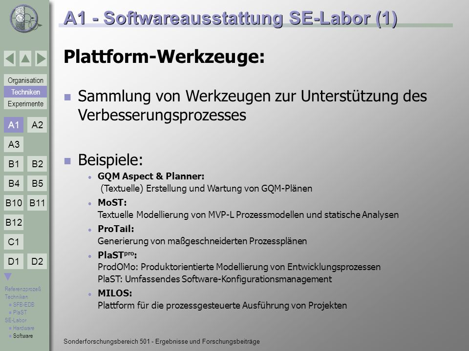 A1 - Softwareausstattung SE-Labor (1)