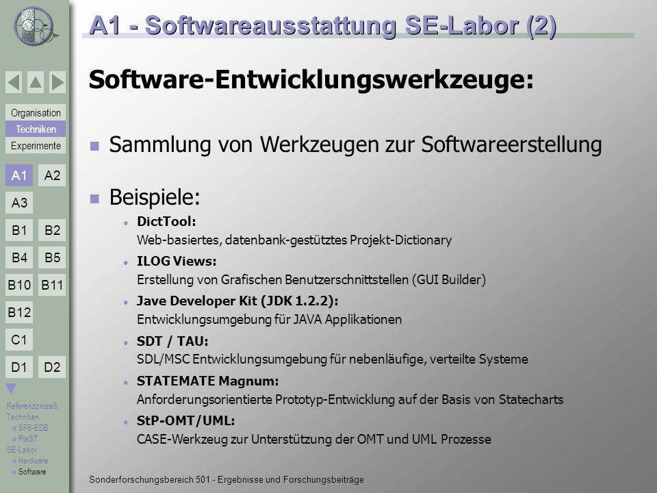 A1 - Softwareausstattung SE-Labor (2)