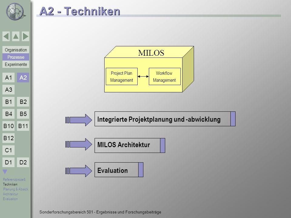 A2 - Techniken Integrierte Projektplanung und -abwicklung