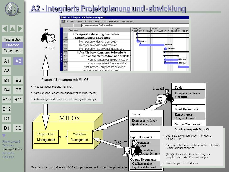A2 - Integrierte Projektplanung und -abwicklung