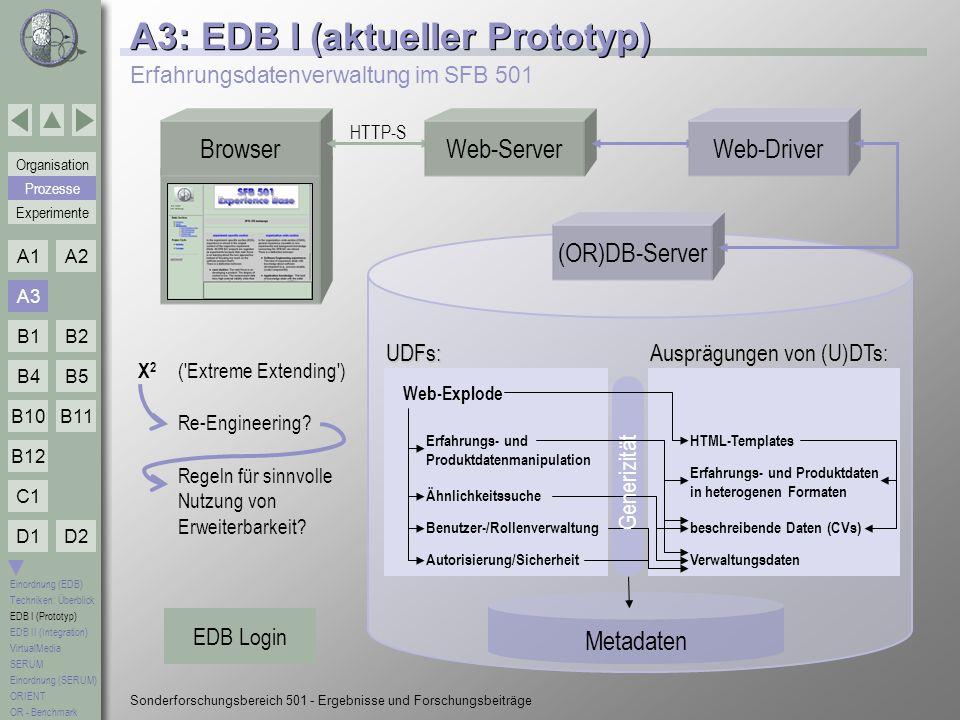 A3: EDB I (aktueller Prototyp)