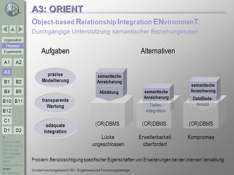 A3: ORIENT Object-based Relationship Integration ENvironmenT: Aufgaben