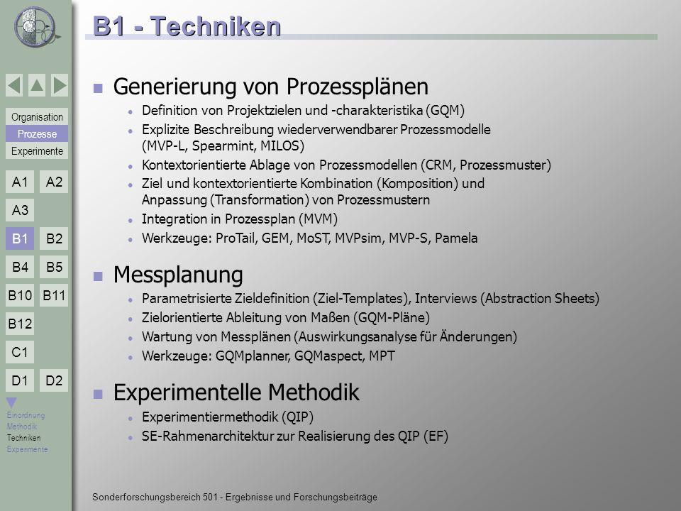 B1 - Techniken Generierung von Prozessplänen Messplanung