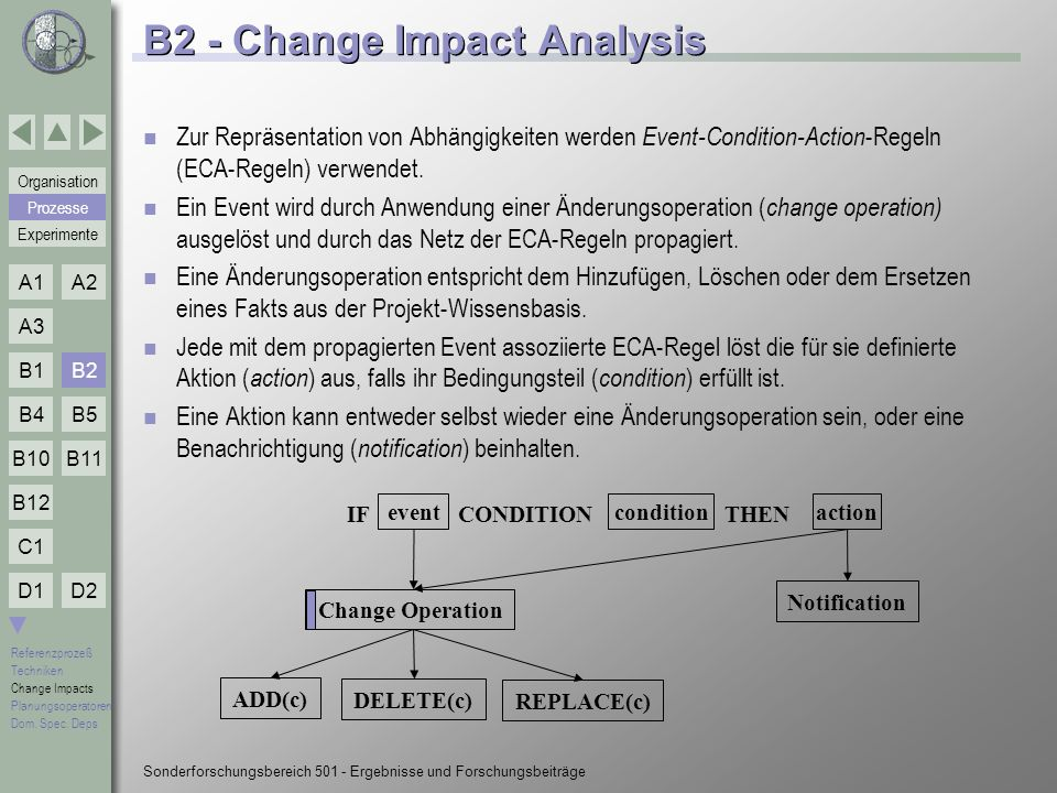 B2 - Change Impact Analysis