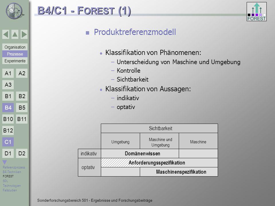 Maschinenspezifikation Anforderungsspezifikation
