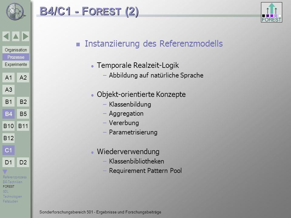 B4/C1 - FOREST (2) Instanziierung des Referenzmodells
