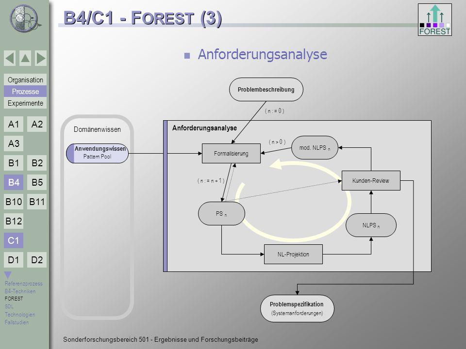 B4/C1 - FOREST (3) Anforderungsanalyse B4 C1 Prozesse Experimente