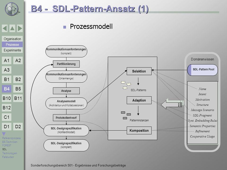 B4 - SDL-Pattern-Ansatz (1)