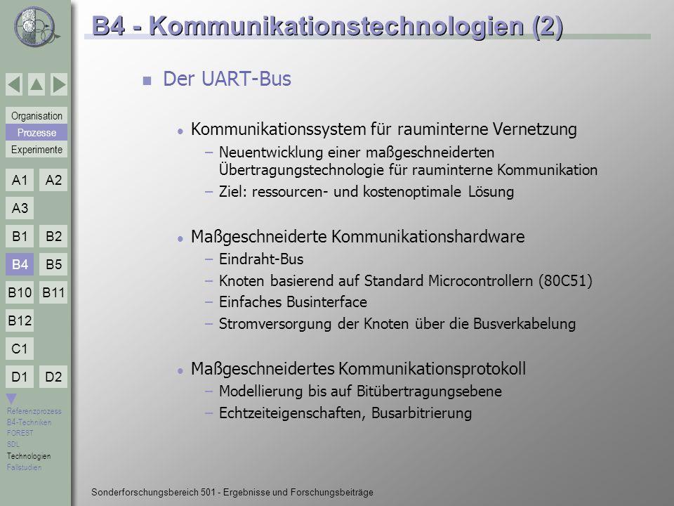 B4 - Kommunikationstechnologien (2)