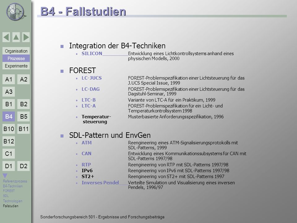 B4 - Fallstudien Integration der B4-Techniken FOREST