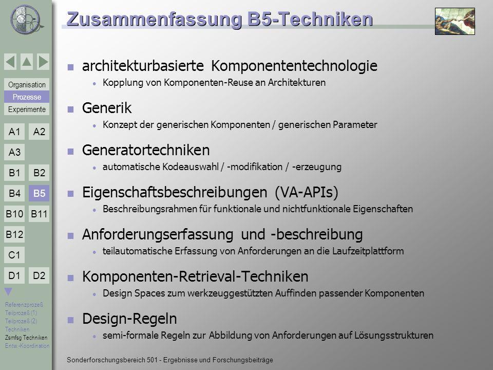 Zusammenfassung B5-Techniken