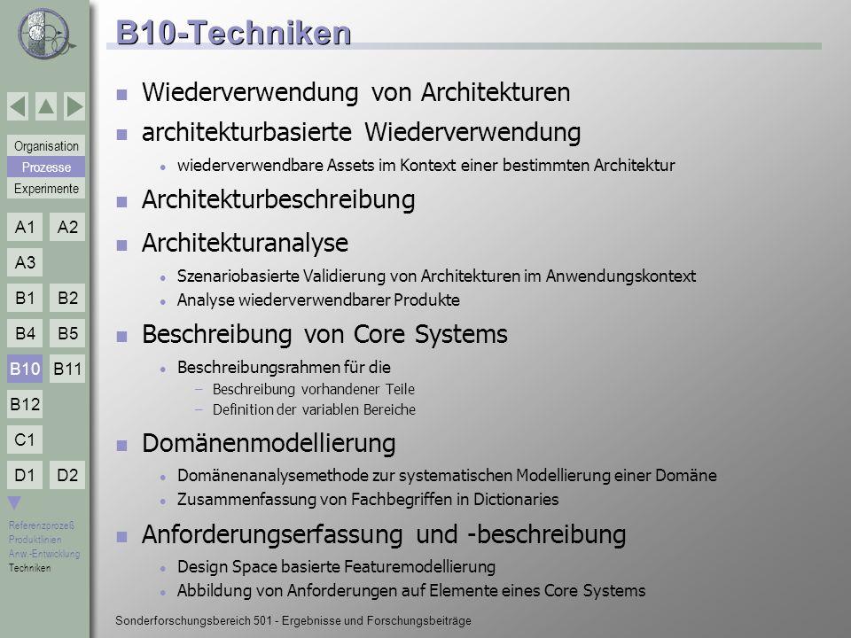 B10-Techniken Wiederverwendung von Architekturen