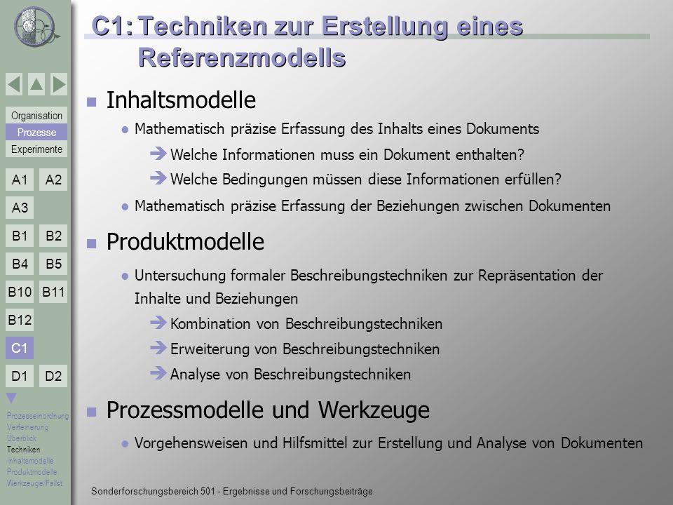 C1: Techniken zur Erstellung eines Referenzmodells