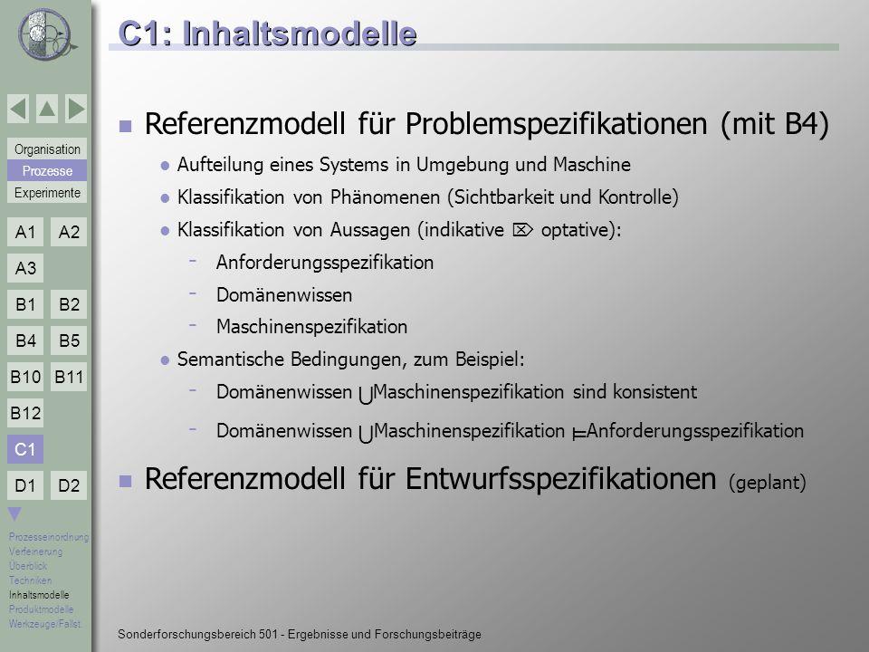 C1: Inhaltsmodelle Referenzmodell für Problemspezifikationen (mit B4)