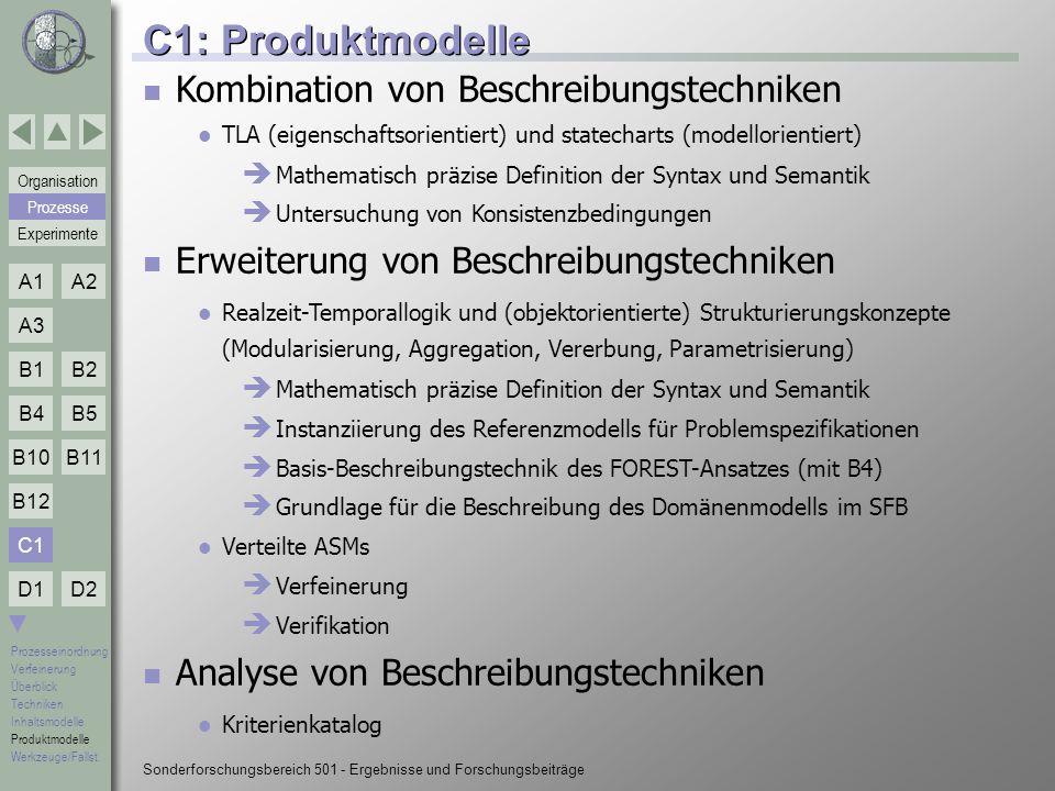 C1: Produktmodelle Kombination von Beschreibungstechniken