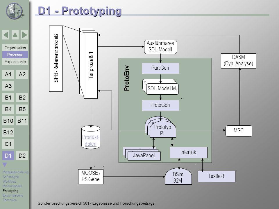 D1 - Prototyping ProtoEnv SFB-Referenzprozeß Teilprozess 1