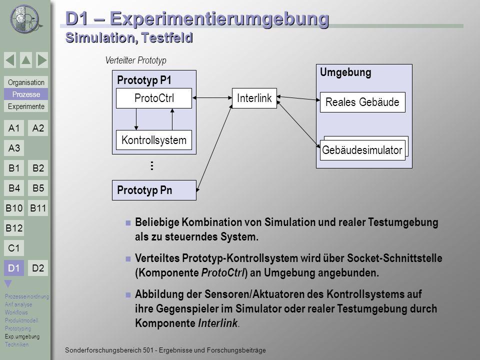 D1 – Experimentierumgebung Simulation, Testfeld