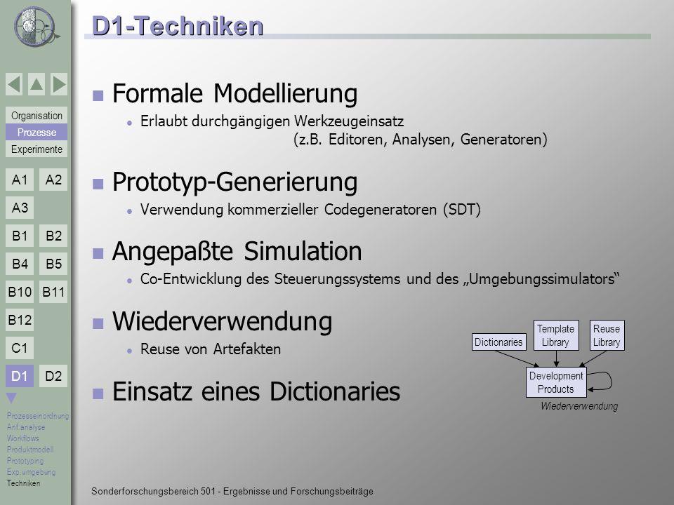 Prototyp-Generierung Angepaßte Simulation Wiederverwendung