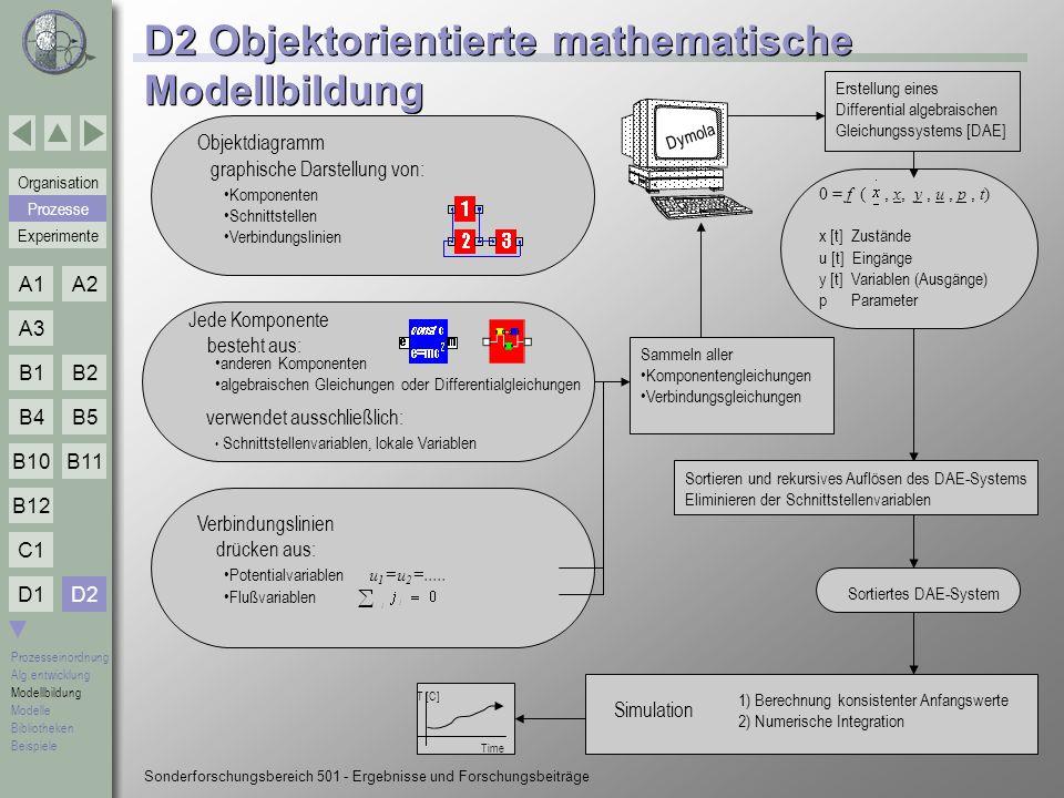 D2 Objektorientierte mathematische Modellbildung