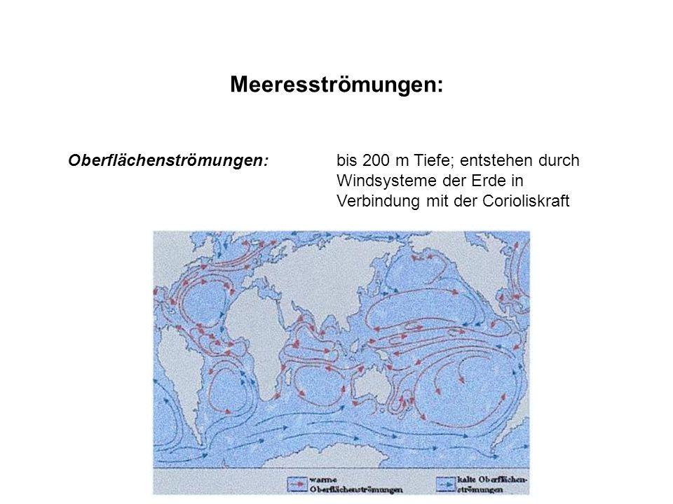 Meeresströmungen: Oberflächenströmungen: bis 200 m Tiefe; entstehen durch Windsysteme der Erde in Verbindung mit der Corioliskraft.