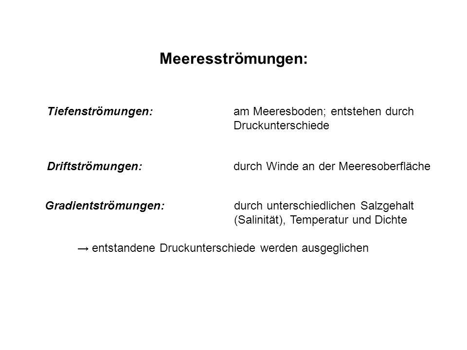 Meeresströmungen: Tiefenströmungen: am Meeresboden; entstehen durch Druckunterschiede.