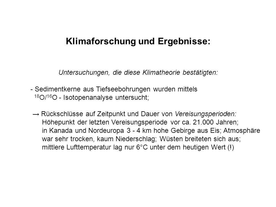 Klimaforschung und Ergebnisse:
