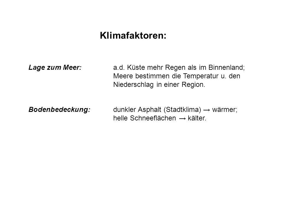 Klimafaktoren:
