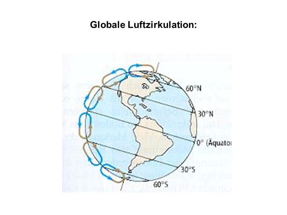 Globale Luftzirkulation: