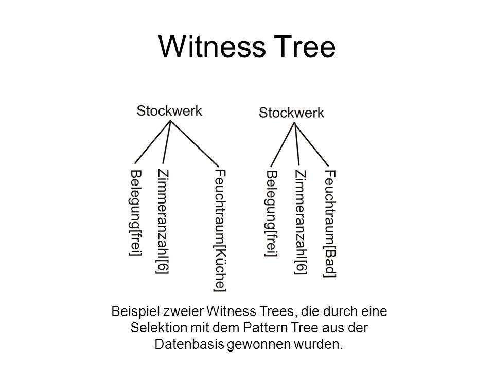 Witness Tree Beispiel zweier Witness Trees, die durch eine Selektion mit dem Pattern Tree aus der Datenbasis gewonnen wurden.