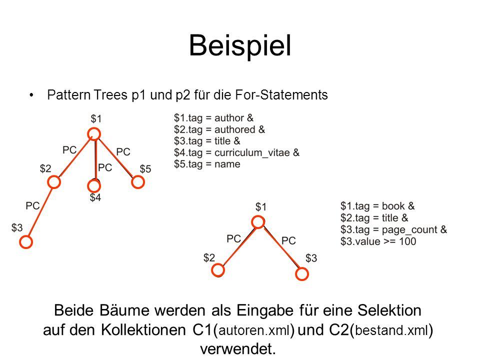 BeispielPattern Trees p1 und p2 für die For-Statements.