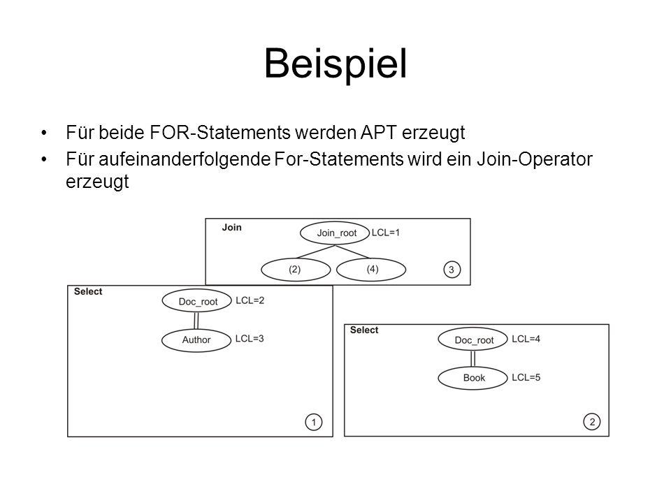 Beispiel Für beide FOR-Statements werden APT erzeugt