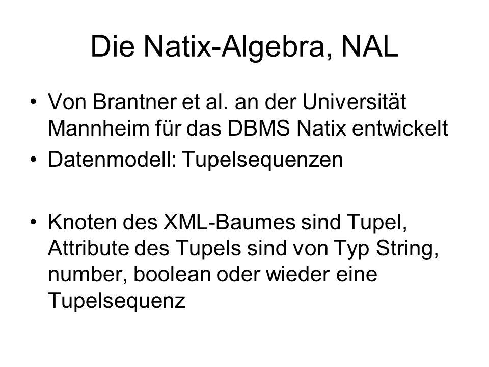 Die Natix-Algebra, NAL Von Brantner et al. an der Universität Mannheim für das DBMS Natix entwickelt.