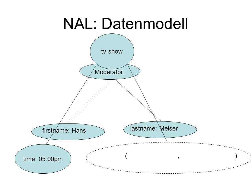 NAL: Datenmodell tv-show Moderator: lastname: Meiser firstname: Hans
