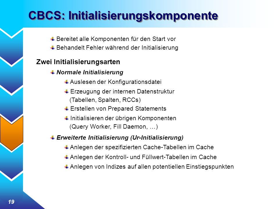 CBCS: Initialisierungskomponente