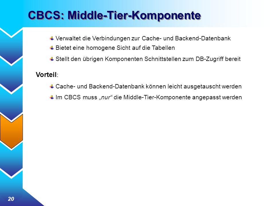 CBCS: Middle-Tier-Komponente