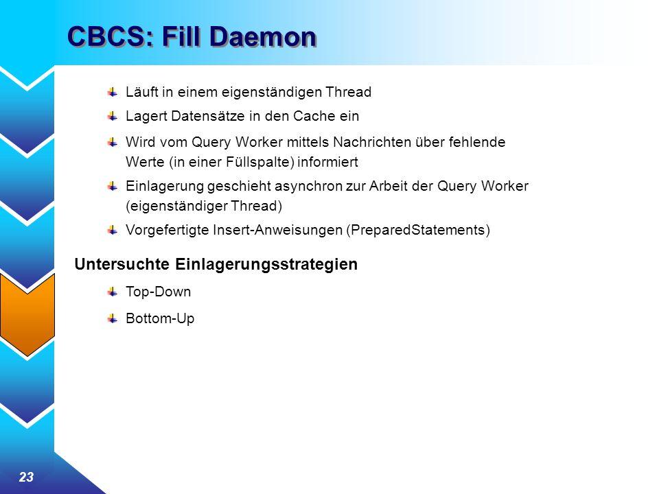 CBCS: Fill Daemon Untersuchte Einlagerungsstrategien