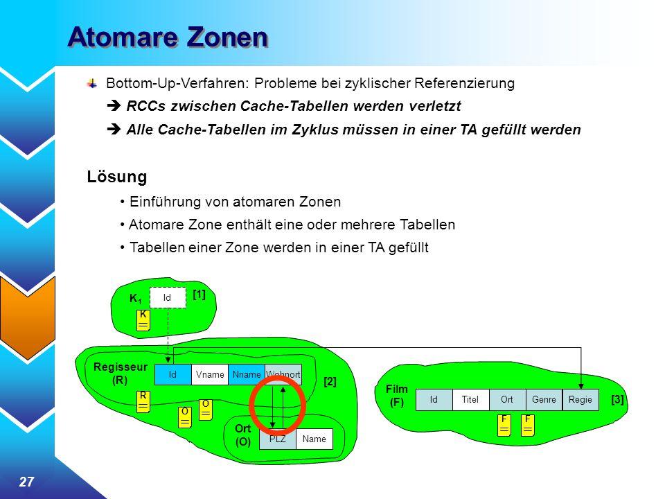 Atomare Zonen Bottom-Up-Verfahren: Probleme bei zyklischer Referenzierung.  RCCs zwischen Cache-Tabellen werden verletzt.