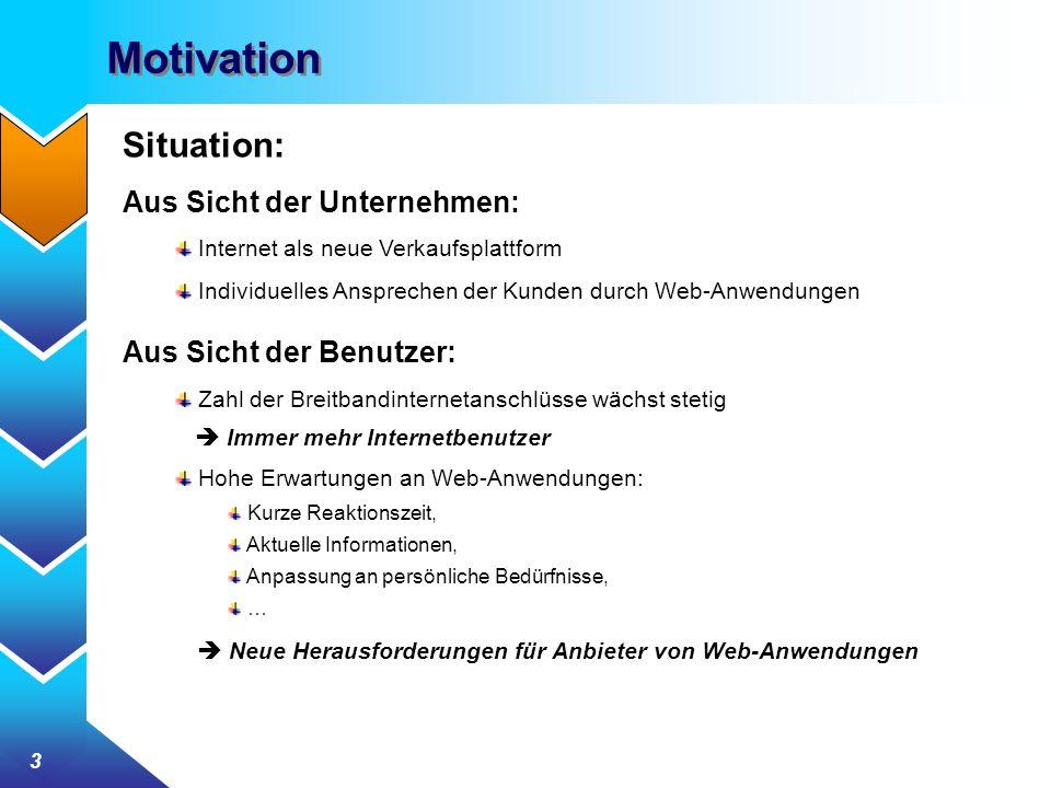 Motivation Situation: Aus Sicht der Unternehmen: