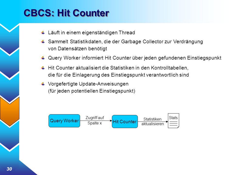 CBCS: Hit Counter Läuft in einem eigenständigen Thread
