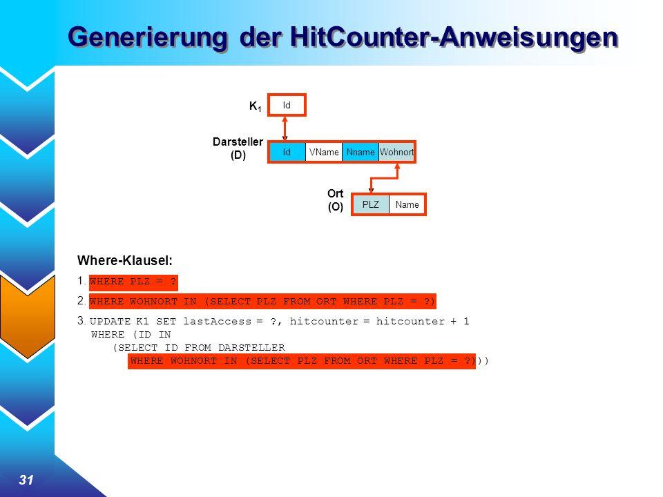 Generierung der HitCounter-Anweisungen