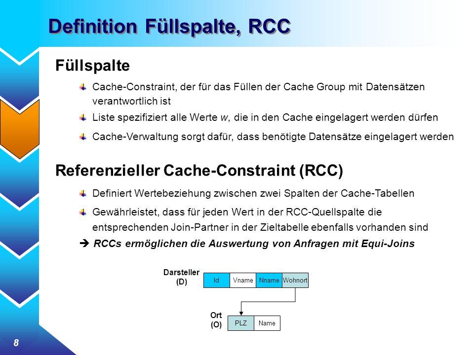 Definition Füllspalte, RCC