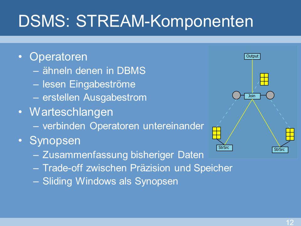 DSMS: STREAM-Komponenten