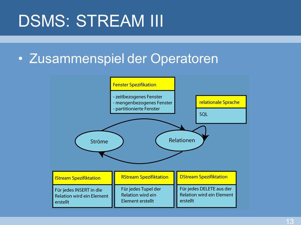 DSMS: STREAM III Zusammenspiel der Operatoren 13