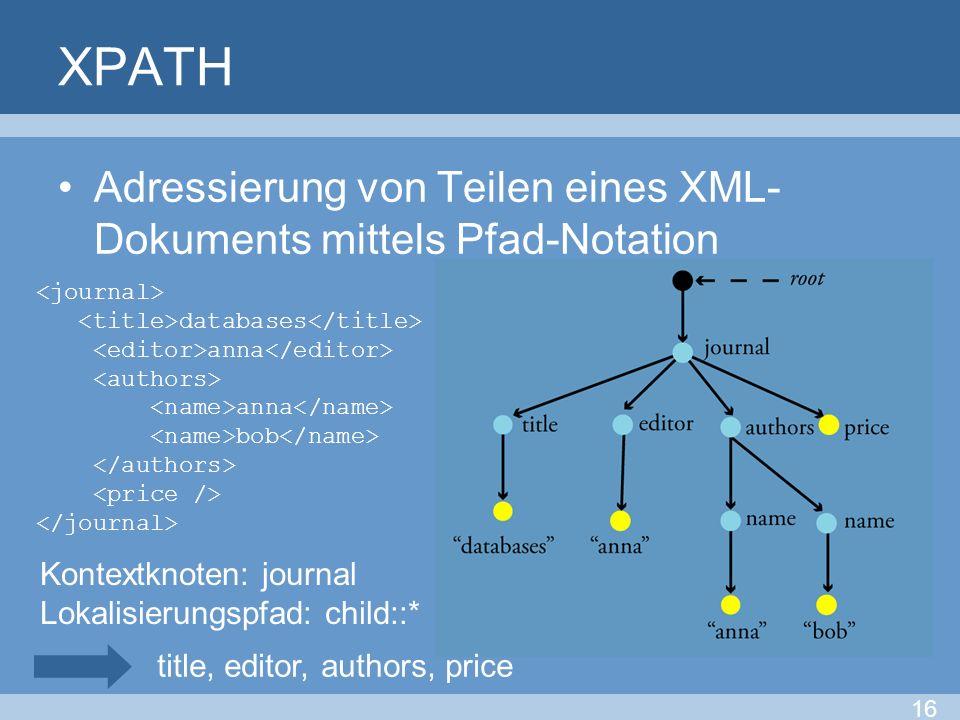 XPATH Adressierung von Teilen eines XML-Dokuments mittels Pfad-Notation. <journal> <title>databases</title>